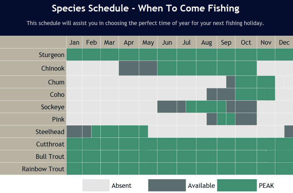 species schedule